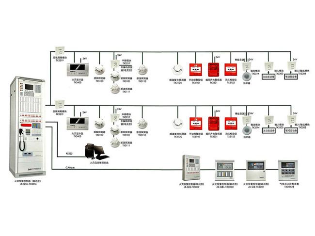 解决方案_济宁泰和安电子科技有限公司